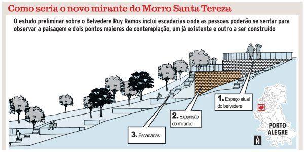 BELVEDERE DO MORRO SANTA TEREZA   Em 2011, eu fui até o Gabinete do Secretário da Copa de Porto Alegre, João Bosco Vaz. Levei algumas fotos em papel fotográfico, ampliadas, das atuais c…