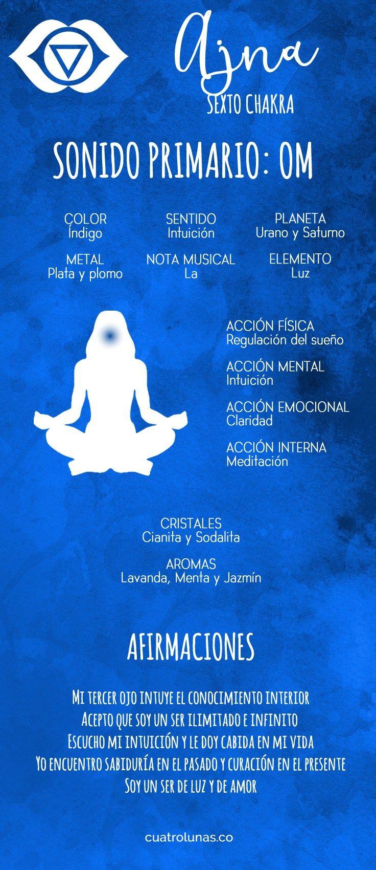 Cómo armonizar el sexto chakra – Ajna