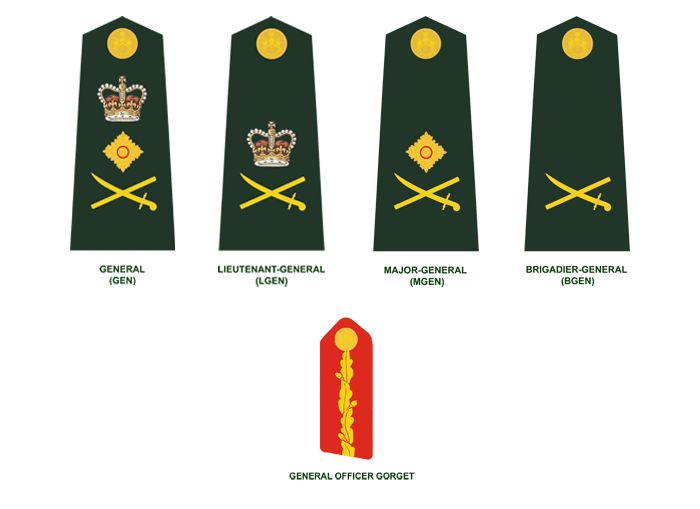 17 Best images about Military Rank Insignia on Pinterest ...