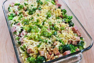 Recipe for Broccoli, Ham, and Mozzarella Baked with Eggs (Low-Carb, Gluten-Free) | Kalyn's Kitchen®