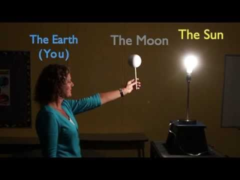 Lunar Cycle, Why The Moon Change Shapes, 8 Phases Of The Moon, Learning Videos For Children - YouTube
