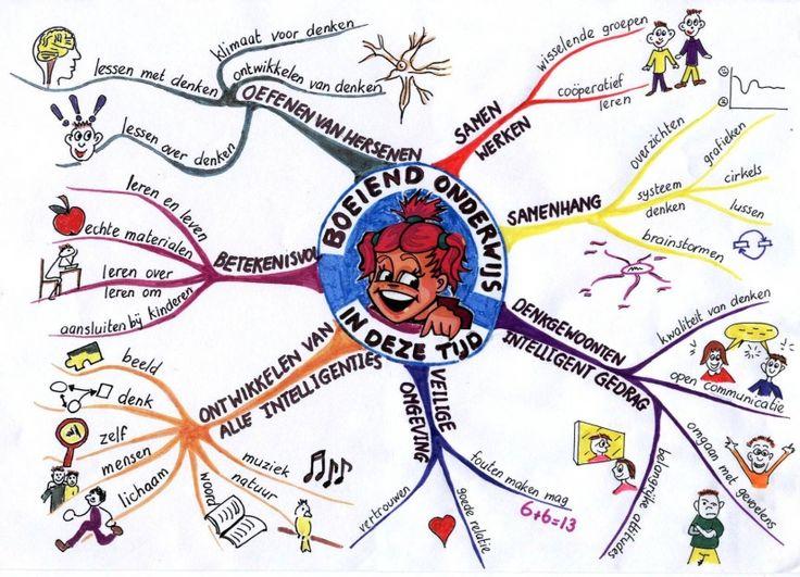 Netwerk Boeiend Onderwijs