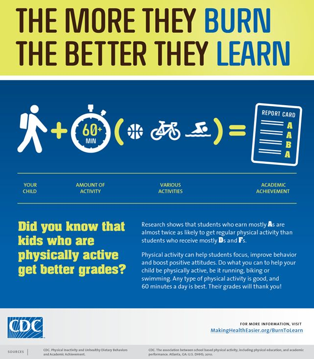 The more they burn, the better they learn. | Infographic | via CDC.gov