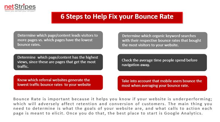If you're wondering what Bounce Rate is, it is the percentage of visitors who after viewing only one page, navigate away from your website. If you're wondering why it is important, it shows whether your website is retaining visitors or not. For example, if your average bounce rate is 70%, it means that 70% of the visitors to your website left after viewing the one page they were on.
