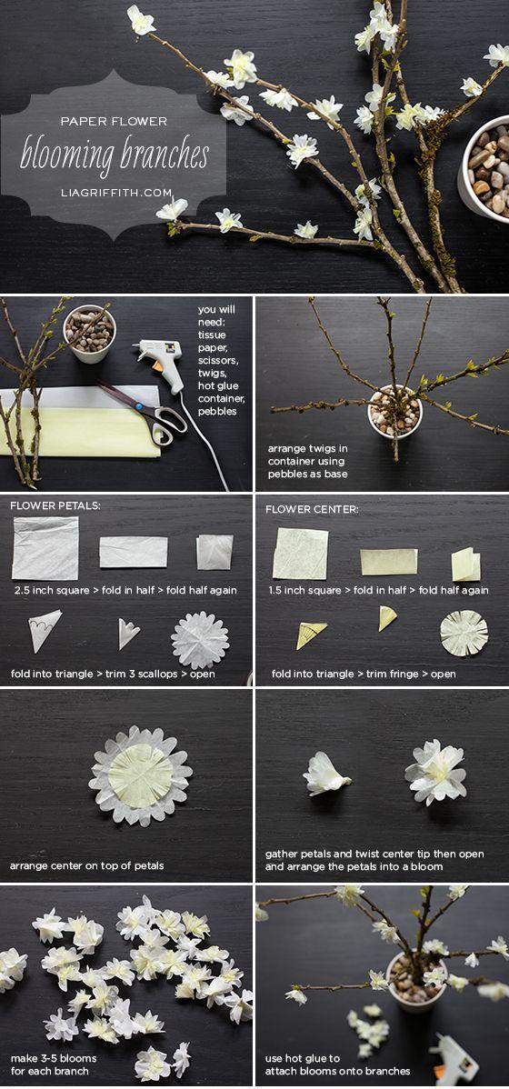 Si te gustan los #cerezos en #flor inspírate con este #pin. #floralinspiration