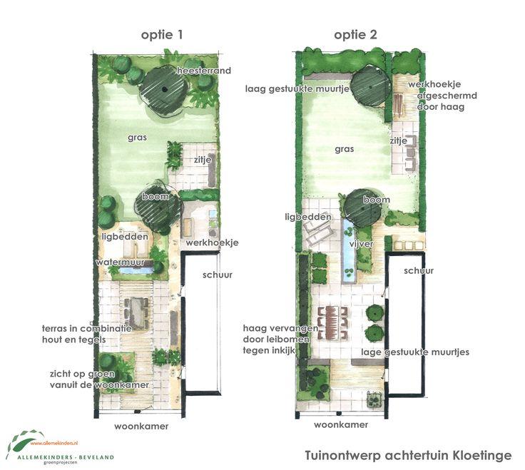 Tuinen-Fotoboek met aangelegde tuinen-Voorbeeldtuinen-Allemekinders-Beveland