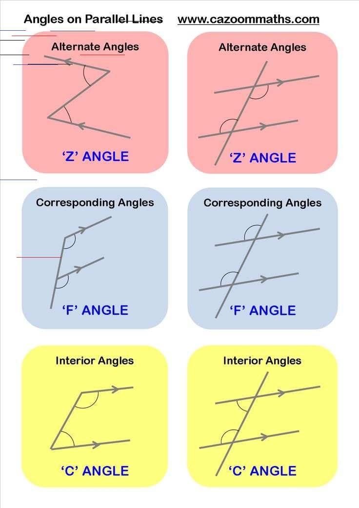 Cazoom Maths Worksheets Maths Worksheets Gcse Maths Geometry Worksheets Fun Geometry Worksheets Kunskap