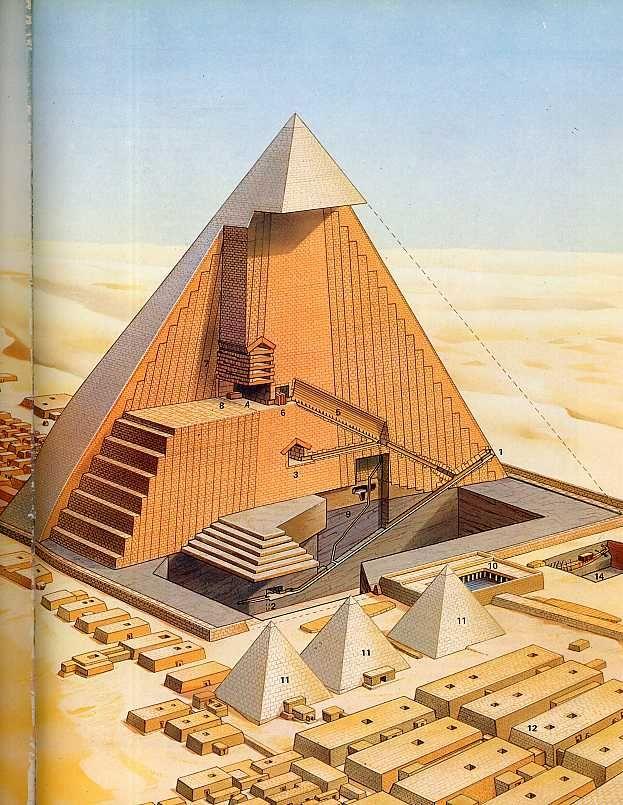 Khufu's pyramid, Giza, Egypt