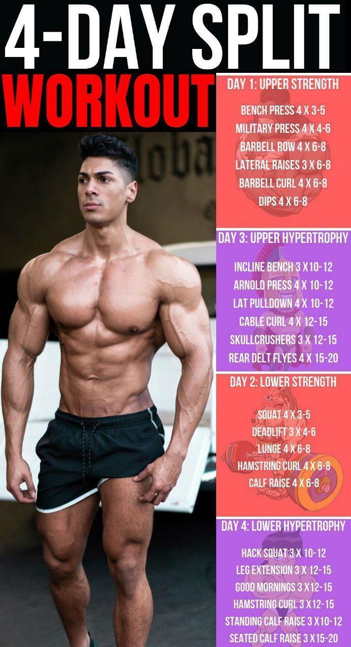 Das Wesentliche 8: Multi-Joint-Übungen und Trainings-Splits, bei denen Sie gerissen werden