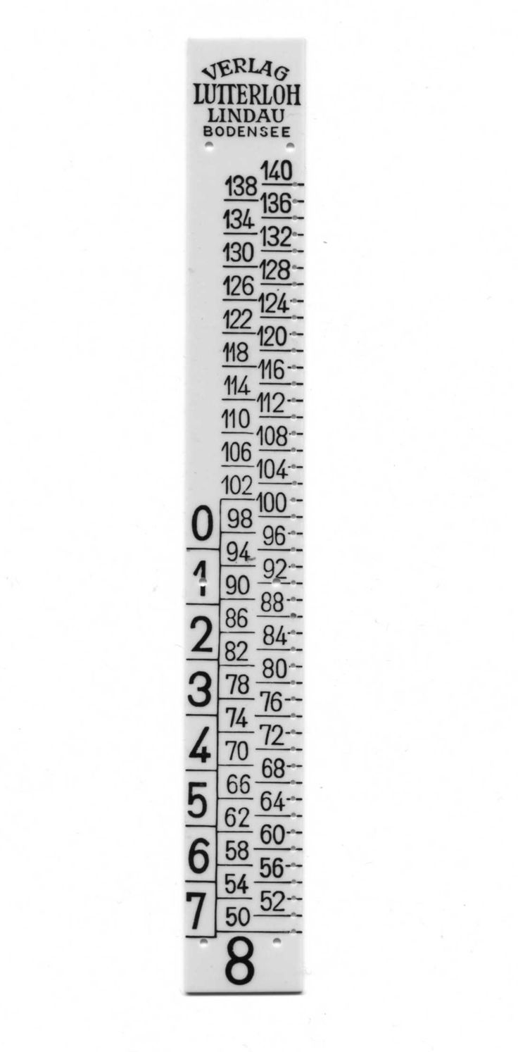 Lutterloh ruler. Just need this ruler, have the rest of the system, worth a shot!