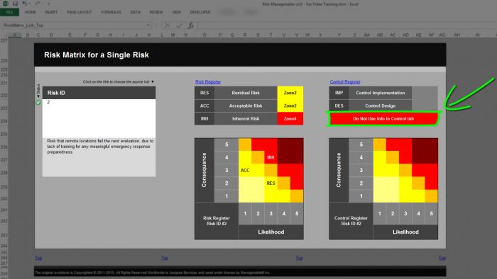 Risk Template in Excel - Risk Heat Maps or Risk Matrix: for a Single Risk, Control, Use Not, Message