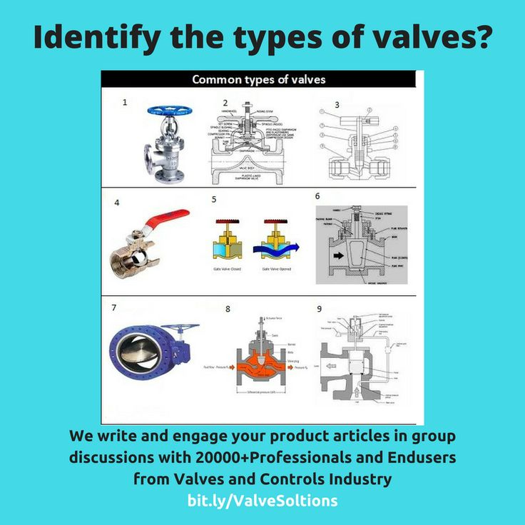 For more details visit us at http://amruthatechnologies.blogspot.in/p/pricing.html #valves #oilandgas