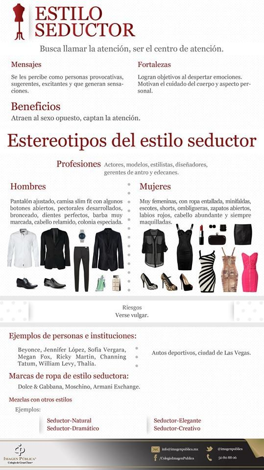 Tipos de vestimenta