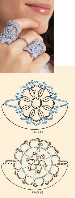 Anillo tutorial crochet ring