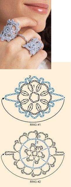 tutorial crochet ring
