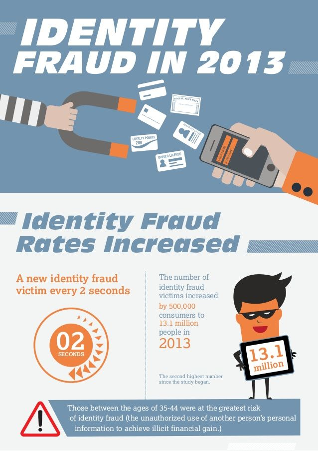 Identity Fraud in 2013: New Fraud Victim Every 2 seconds by Javelin Strategy & Research