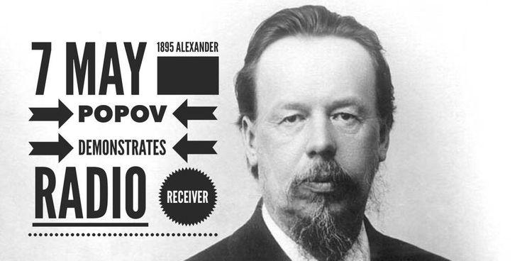 7 May 1895. Alexander Popov demonstrates radio receiver. Radio Day.