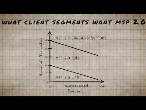 3. Target client segments for MSP 2.0 - YouTube
