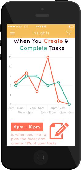 Zippy - Tasks and Reminders for the iPhone app