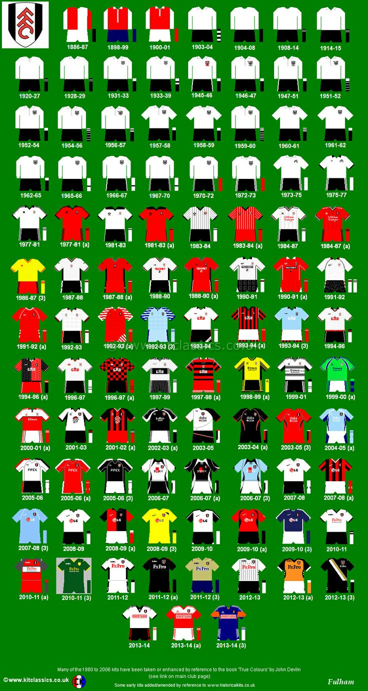 Fulham strip through the years