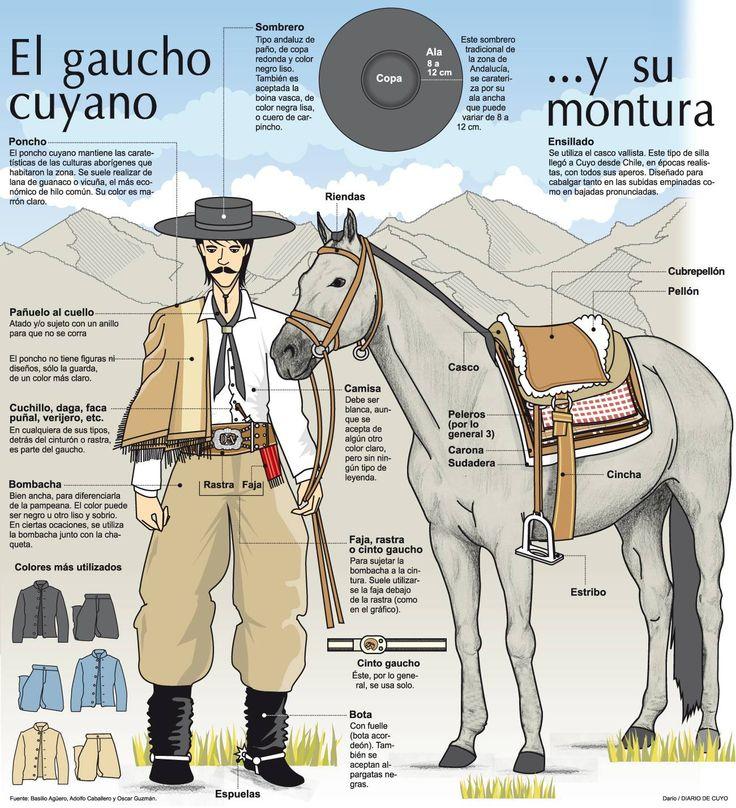 Esencia gaucha - ¡Muy del estilo de nuestros gaúchos!