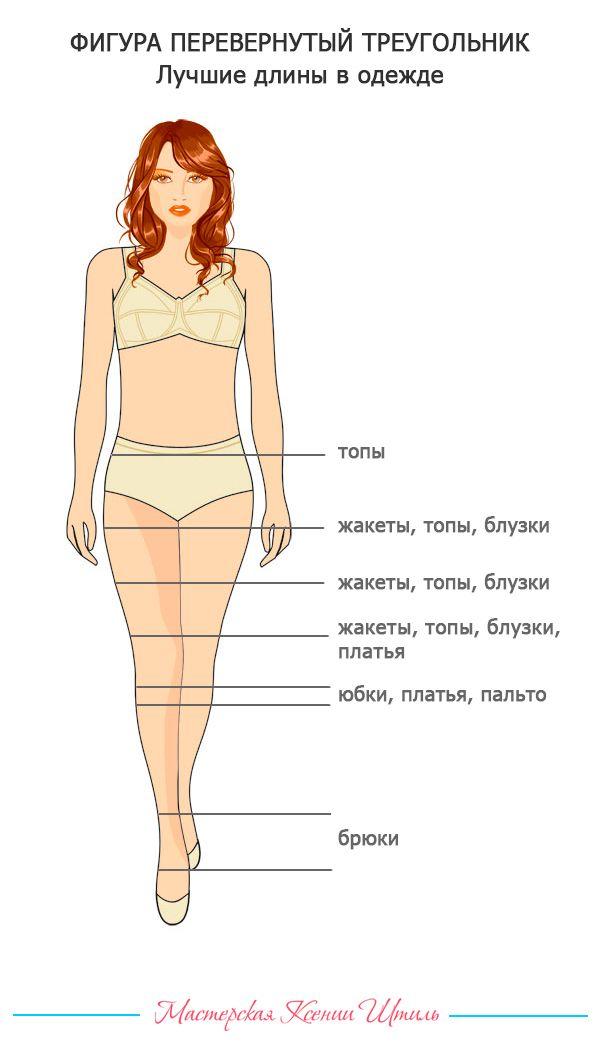 Тип Фигуры Перевернутый Треугольник Как Похудеть. Особенности похудения для типа фигуры перевернутый треугольник