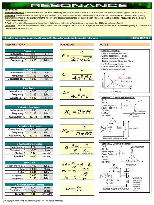16 best Tabla periódica y otros caos images on Pinterest Periodic - best of tabla periodica de los elementos quimicos en excel