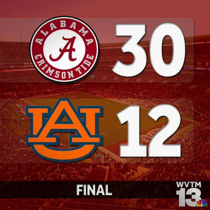Alabama vs Auburn 2016