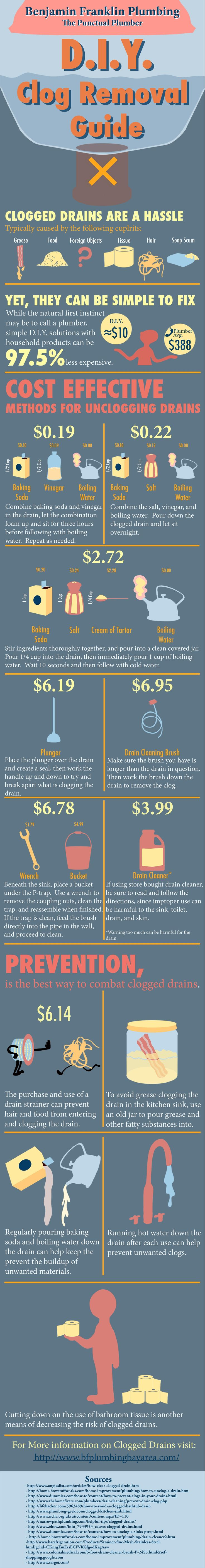 How to get the Best Return on YOUR interior-drains D.I.Y. How To Unclog Drains Infographic Tutorials and tips for avoiding clogged drains. I would add to this: To avoid clogged drains, don't put #flushablewipes down the toilet - they are one of the newest culprits. Also - Drain Care from HomeDepot contains enzymes. Use it 3 days in a row every 4-6 weeks to keep your drains happy. Works great for hair in the shower tub too. #cloggeddrains #drains #plumbingtips #householdtips