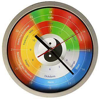 Secondo la medicina tradizionale cinese esiste un vero orologio degli organi che influenza il nostro umore e la nostra vita. Scopriamo di cosa si tratta.