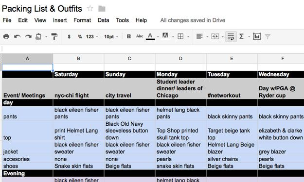 tip for travel packing: make a spreadsheet - the Levo League | I totally spreadsheet my trips. I started ~3 yrs ago & it's awesome. Plus, you can see what you packed in the past if you went on a similar trip, and you can make notes on what outfits didn't work & what you ended up not wearing (or wishing you had brought)