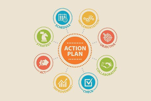 Action Plan Concept With Icons Infographie