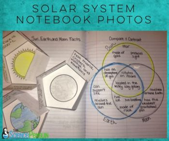 Comparing and Contrasting the sun, earth, and moon in science notebooks