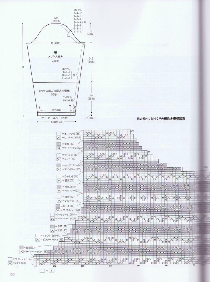 Tröja M diagram