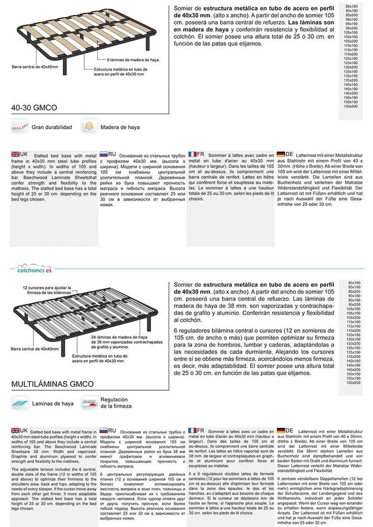 Somieres de láminas 40-30 y Multiláminas Descansor, la marca blanca de Colchones.es