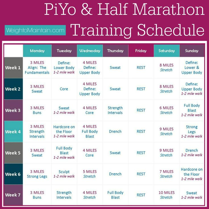 PiYo Half Marathon Training Plan - use PiYo as cross-training with half marathon training.  Sample training plan.