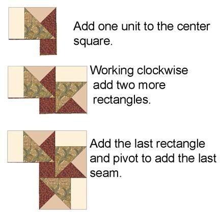 Diagramma stella istruzioni
