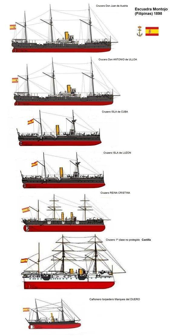 Escuadra Montojo (Filipinas) 1898
