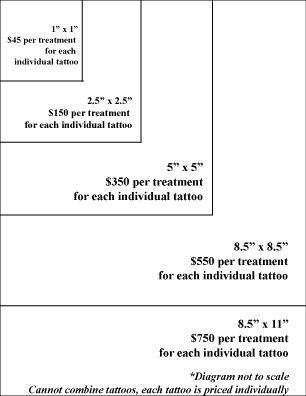 Average Tattoo Prices