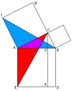 pythagoras theorem proof - Google Search