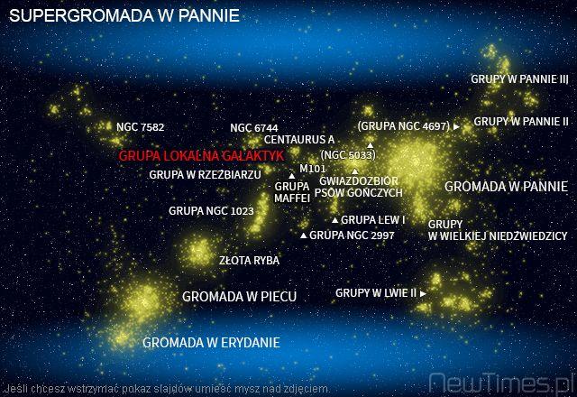 Virgo Supercluster in Universe.