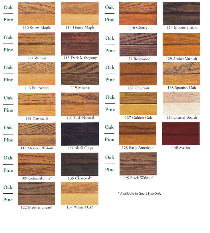 ZAR Wood Stain Color Chart: Pine/Oak