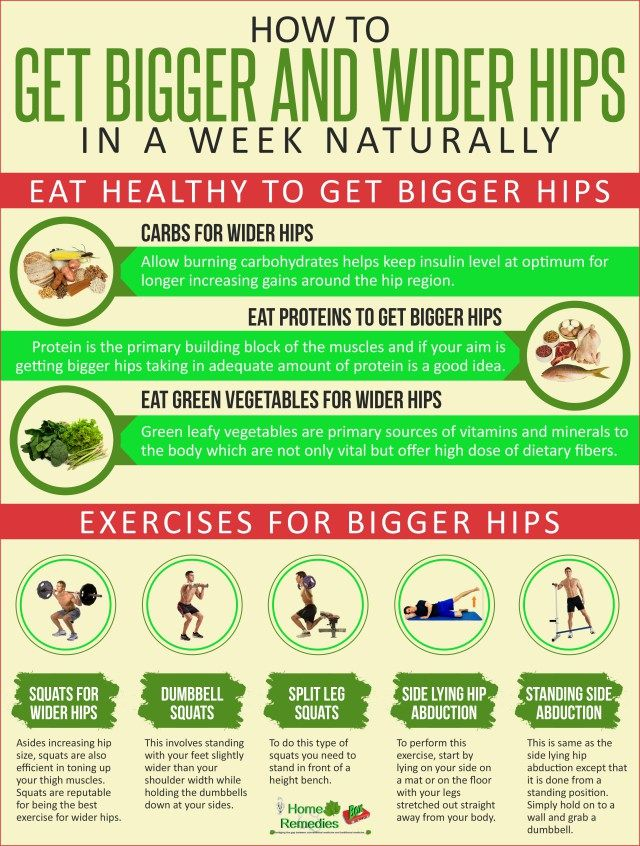 how to get bigger breast naturally in a week