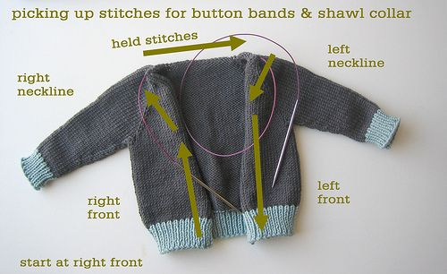 Sweater Techniques Series – Gramps Baby Cardigan – 5 / 6 : Shawl Collar and Button Band | Tin Can Knits