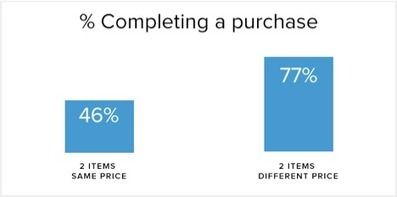 Pricing Psychology: 10 Timeless Strategies to Increase Sales #pricing #strategy #psychology