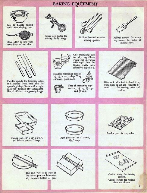 Baking Equipment | Baking equipment, Baking chocolate recipes