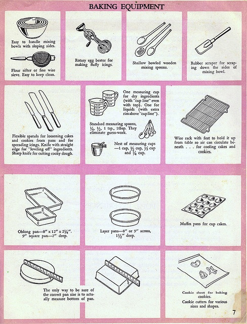 Baking Tools List 1000 Images About Equipment For Baking On Pinterest  King Arthur