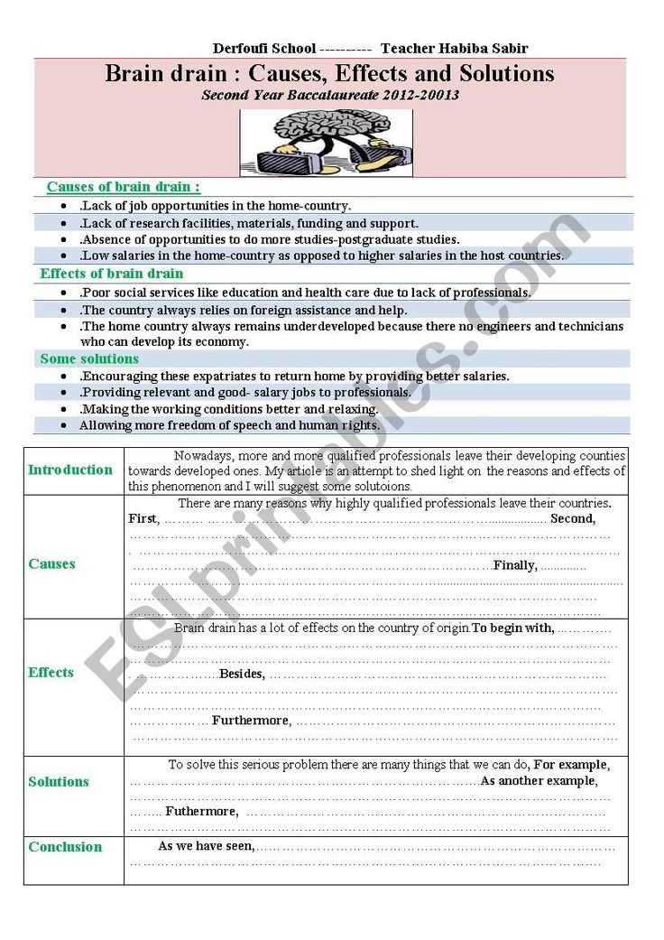 Free human service resume samples