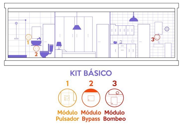 Infografía del sistema de ahorro de agua NESS para una instalación en una vivienda de una planta #NESS #agua #ahorro #infografía #inphography #instalación #piso