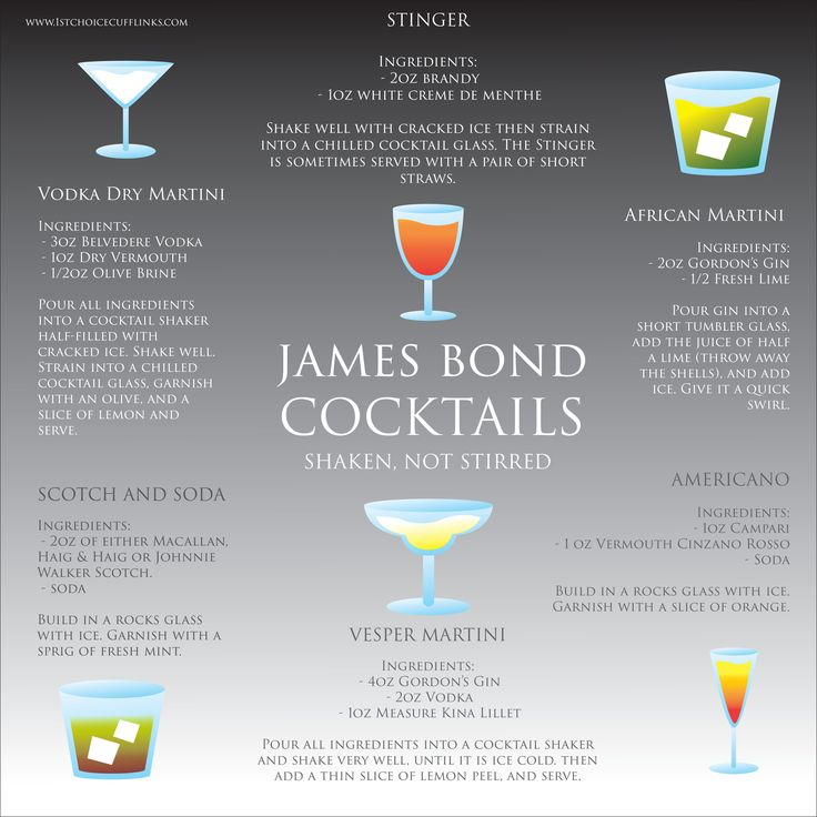 James Bond Cocktails http://www.1stchoicecufflinks.com/blog/dress-like-james-bond/